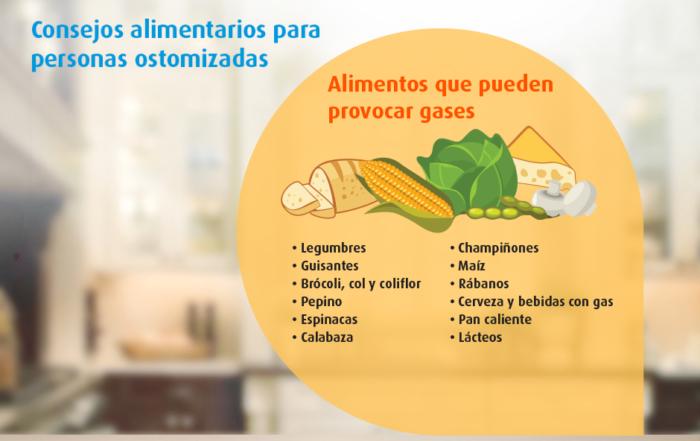 Alimentos que pueden provocar gases