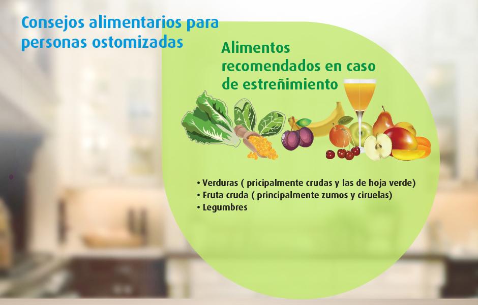 Alimentos recomendados en caso de estreñimiento