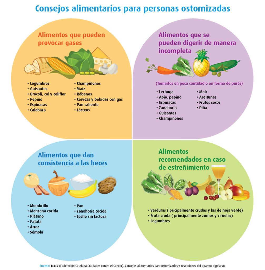 Consejos alimentarios para personas ostomizadas